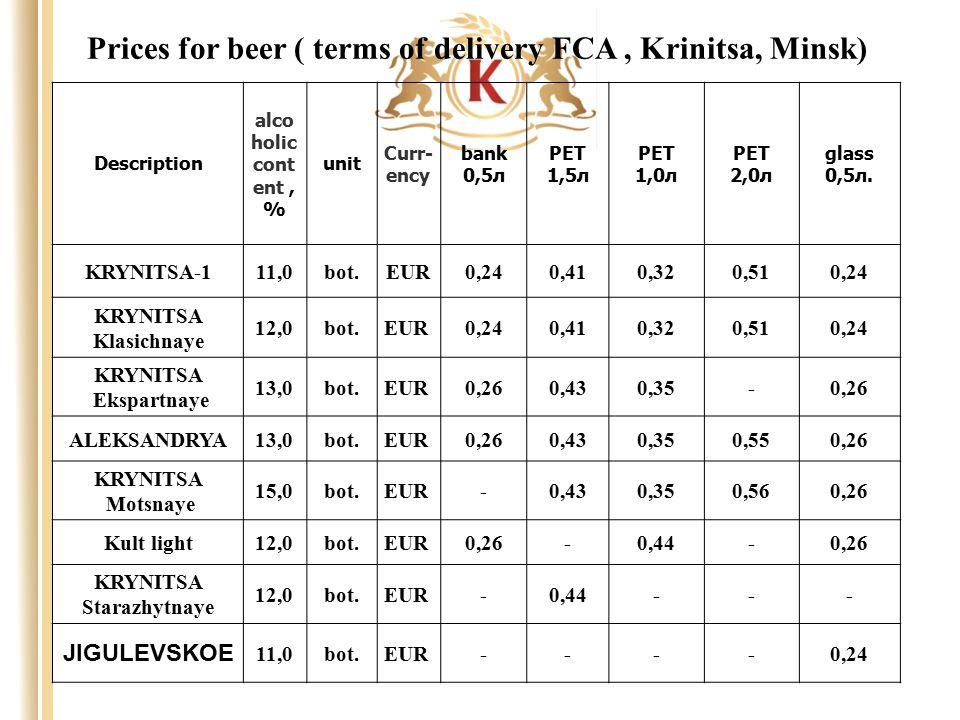 Description alco holic cont ent, % unit Curr- ency bank 0,5л PET 1,5л PET 1,0л PET 2,0л glass 0,5л. KRYNITSA-111,0bot.EUR0,240,410,320,510,24 KRYNITSA
