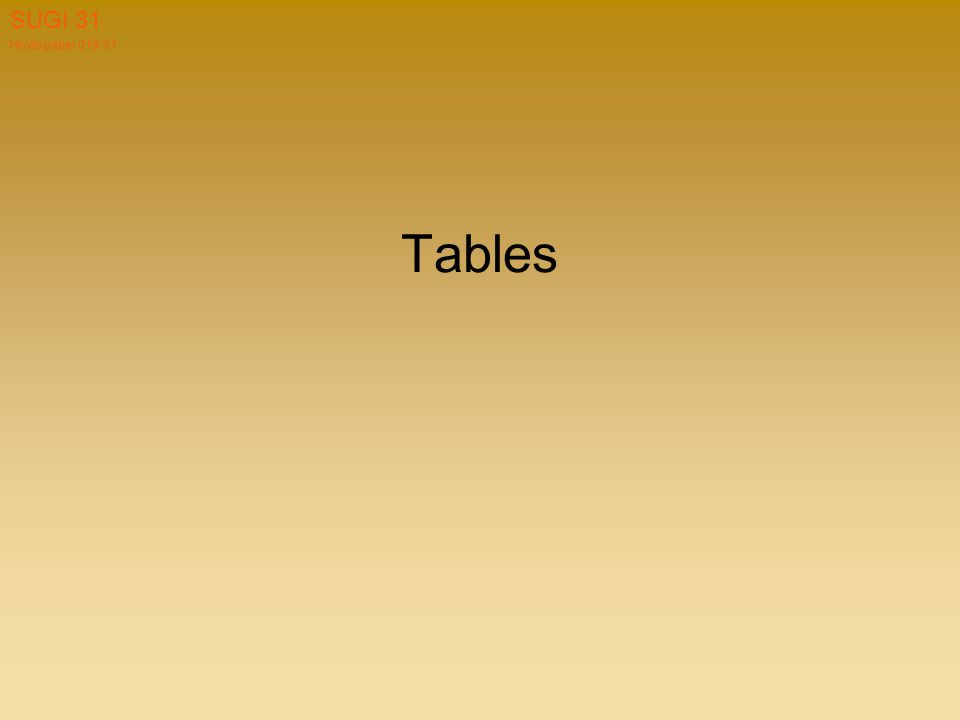Hoyle paper 019-31 SUGI 31 Tables