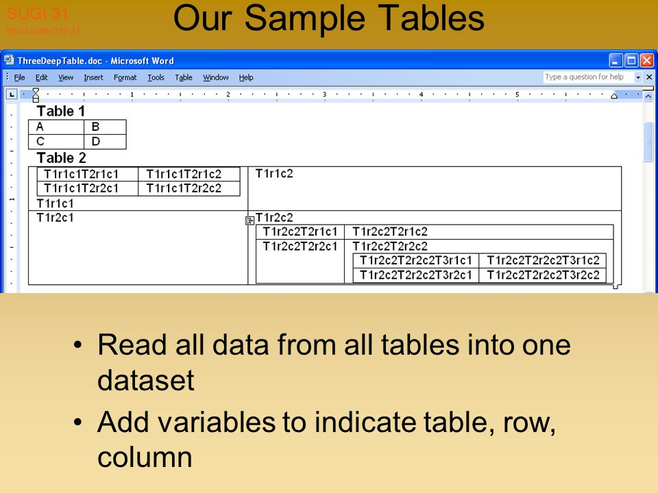 Hoyle paper 019-31 SUGI 31 Our Sample Tables Read all data from all tables into one dataset Add variables to indicate table, row, column