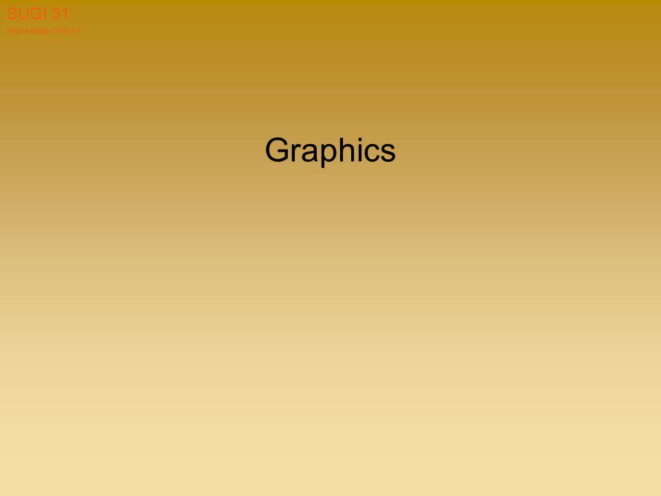 Hoyle paper 019-31 SUGI 31 Graphics