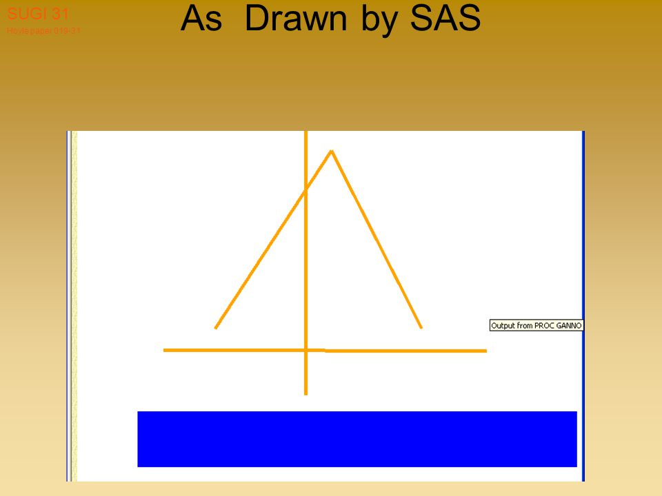Hoyle paper 019-31 SUGI 31 As Drawn by SAS