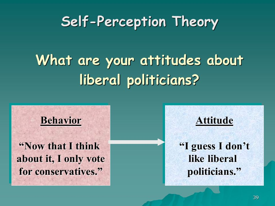 "39 What are your attitudes about liberal politicians? Behavior ""Now that I think about it, I only vote for conservatives."" Behavior ""Now that I think"