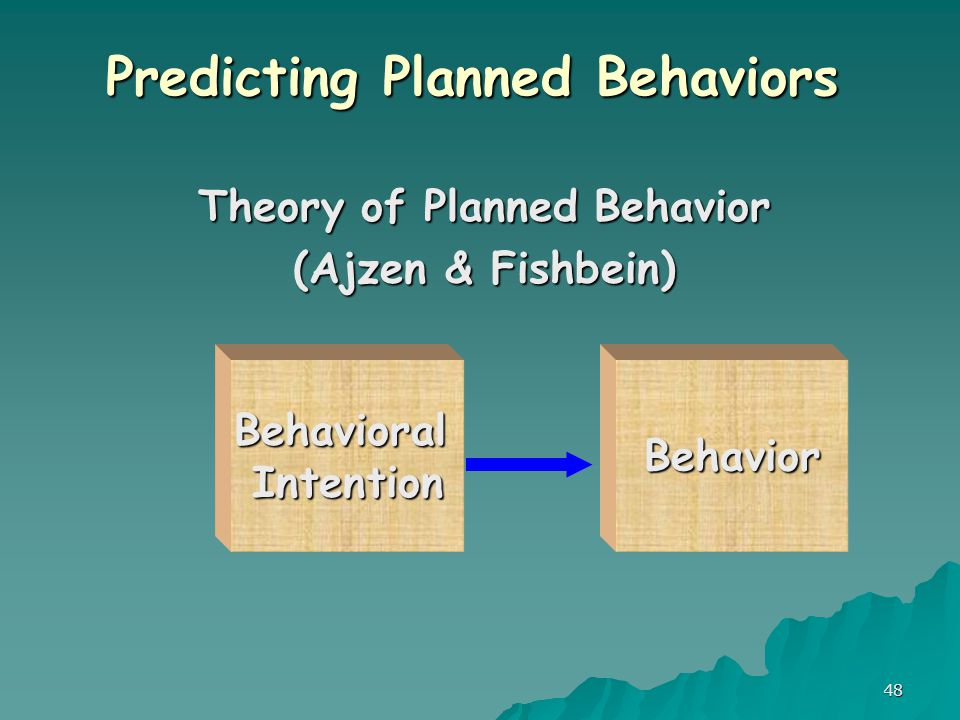 48 Predicting Planned Behaviors Theory of Planned Behavior (Ajzen & Fishbein) BehavioralIntentionBehavior