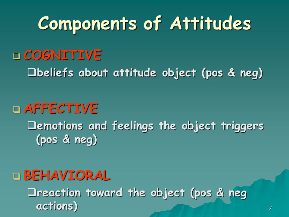 7 Components of Attitudes  COGNITIVE  beliefs about attitude object (pos & neg)  AFFECTIVE  emotions and feelings the object triggers (pos & neg)  BEHAVIORAL  reaction toward the object (pos & neg actions)
