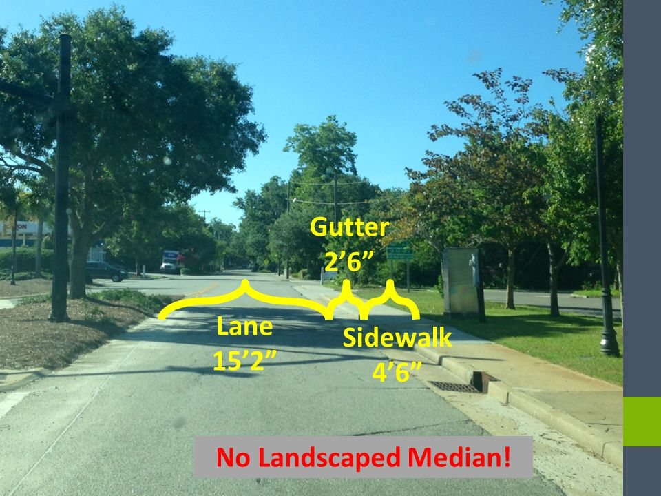Lane 15'2 Gutter 2'6 Sidewalk 4'6 No Landscaped Median!