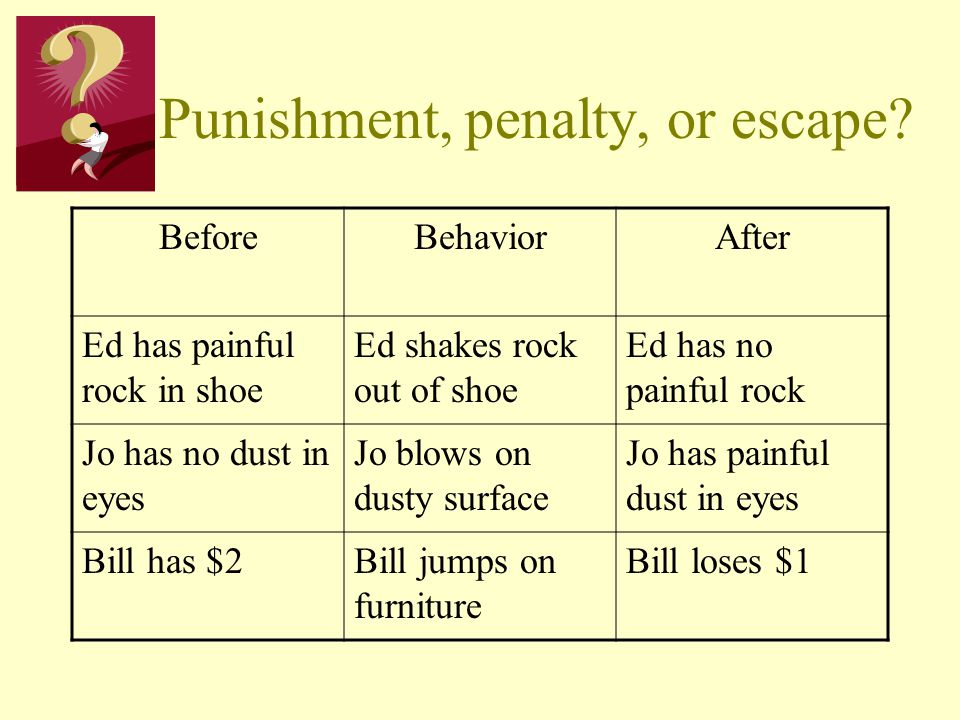 Punishment, penalty, or escape? BeforeBehaviorAfter Ed has painful rock in shoe Ed shakes rock out of shoe Ed has no painful rock Jo has no dust in ey