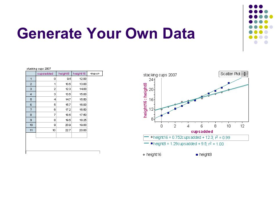 Generate Your Own Data