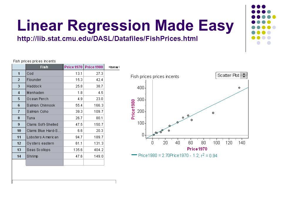 Linear Regression Made Easy http://lib.stat.cmu.edu/DASL/Datafiles/FishPrices.html