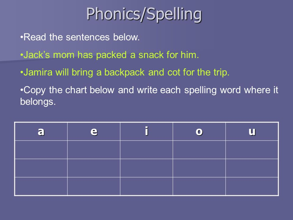 Phonics/Spelling What are three more categories you could use to sort your spelling words.