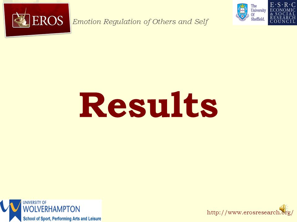 Emotion Regulation of Others and Self http://www.erosresearch.org/ Daily prompts Participants reminded daily via e-mail sent by the primary researcher.