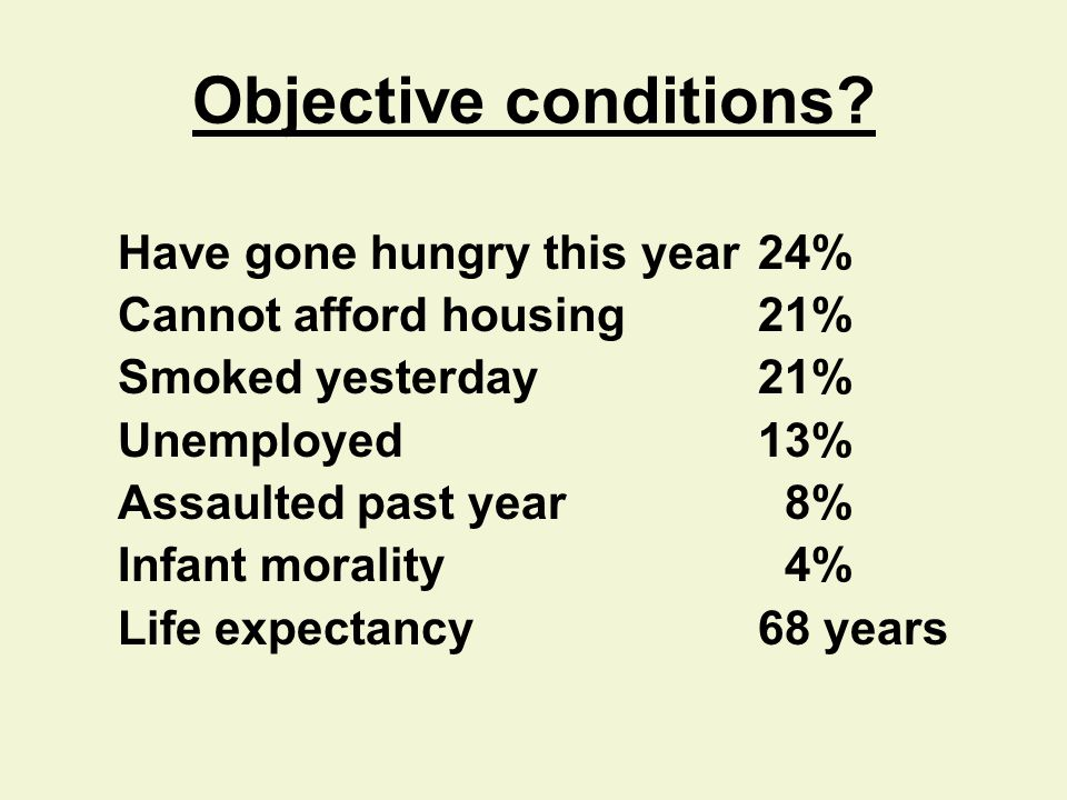 Objective conditions.