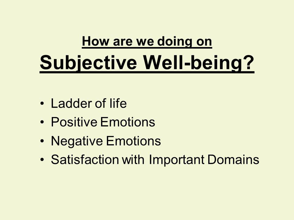 Planetary SWB Scorecard Evaluating life 40 percent dissatisfied 40 percent doing fine 20 percent doing very well Affect Balance (PA – NA) 20 % negative 30 % positive 50 % very positive