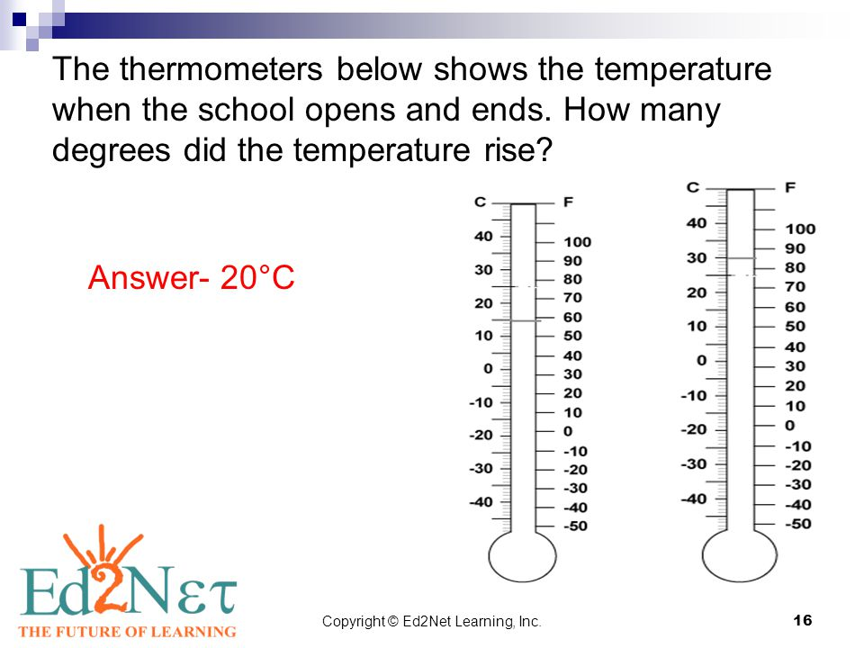 Copyright © Ed2Net Learning, Inc.16 The thermometers below shows the temperature when the school opens and ends. How many degrees did the temperature
