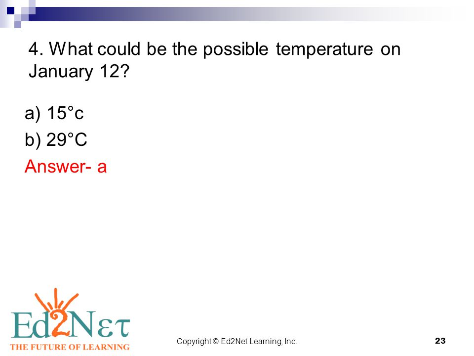 Copyright © Ed2Net Learning, Inc.23 4. What could be the possible temperature on January 12.