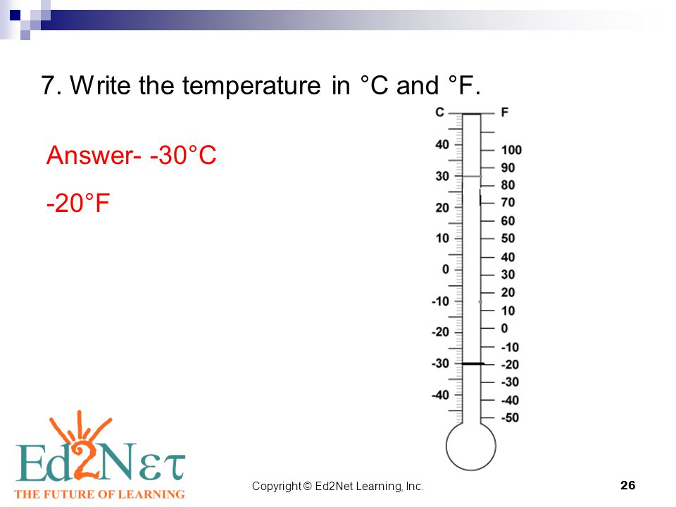 Copyright © Ed2Net Learning, Inc.26 7. Write the temperature in °C and °F. Answer- -30°C -20°F