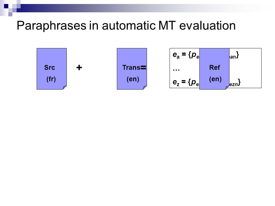 e a = {p ea1, …., p ean } … e z = {p ezn, …., p ezn } Paraphrases in automatic MT evaluation Src (fr) Ref (en) Trans (en) +=