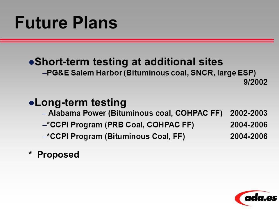 Future Plans Short-term testing at additional sites –PG&E Salem Harbor (Bituminous coal, SNCR, large ESP) 9/2002 Long-term testing – Alabama Power (Bi