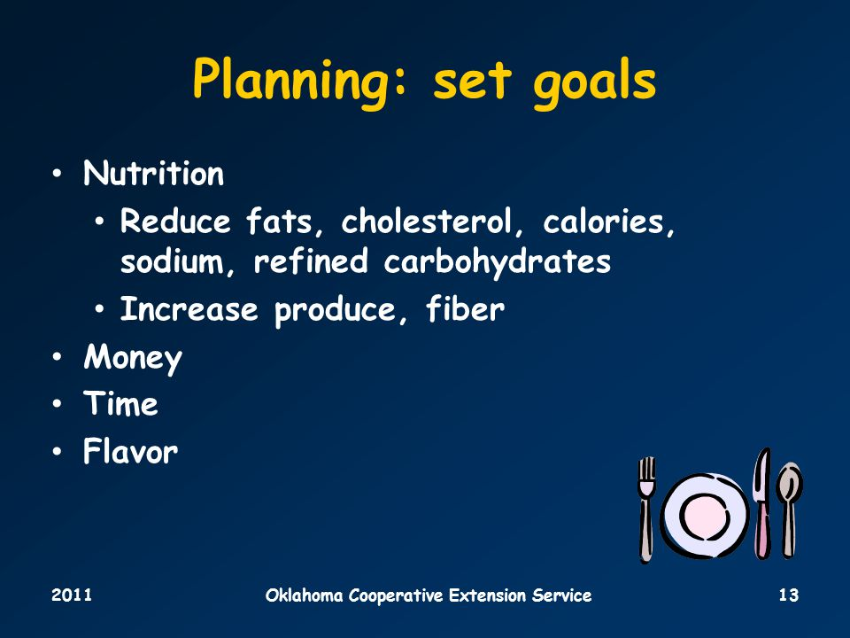 2011Oklahoma Cooperative Extension Service13 Planning: set goals Nutrition Reduce fats, cholesterol, calories, sodium, refined carbohydrates Increase produce, fiber Money Time Flavor