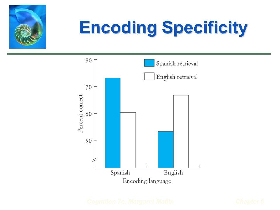 Cognition 7e, Margaret MatlinChapter 5 Encoding Specificity