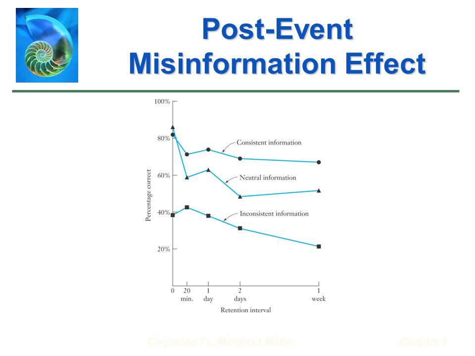 Cognition 7e, Margaret MatlinChapter 5 Post-Event Misinformation Effect