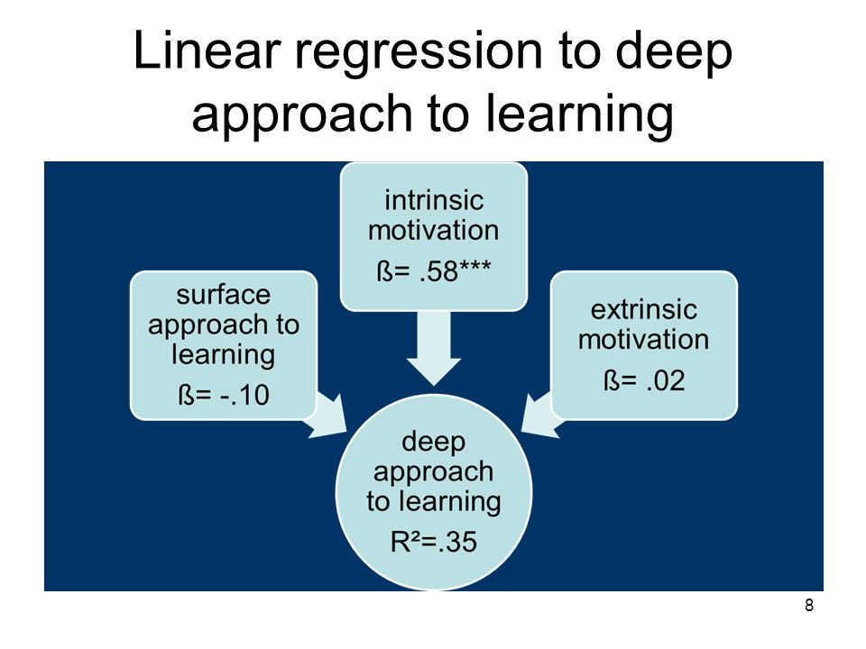 Linear regression to deep approach to learning 8