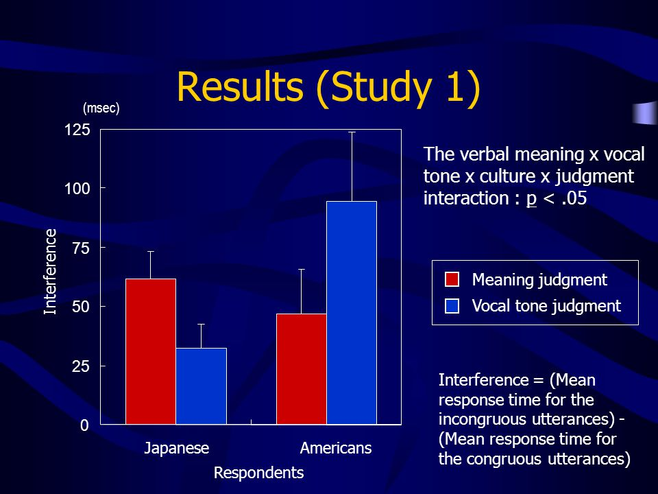Method (Study 1) - Procedure - Participants 119 Japanese and 95 Americans Either verbal meaning judgment or vocal tone judgment - Materials - 32 emotional utterances in each language (=8 words x 2 meaning evaluations x 2 vocal tone evaluations) - The degrees of pleasantness of verbal meaning, vocal tone, and vocal qualities were quite similar not only within language but between the two languages