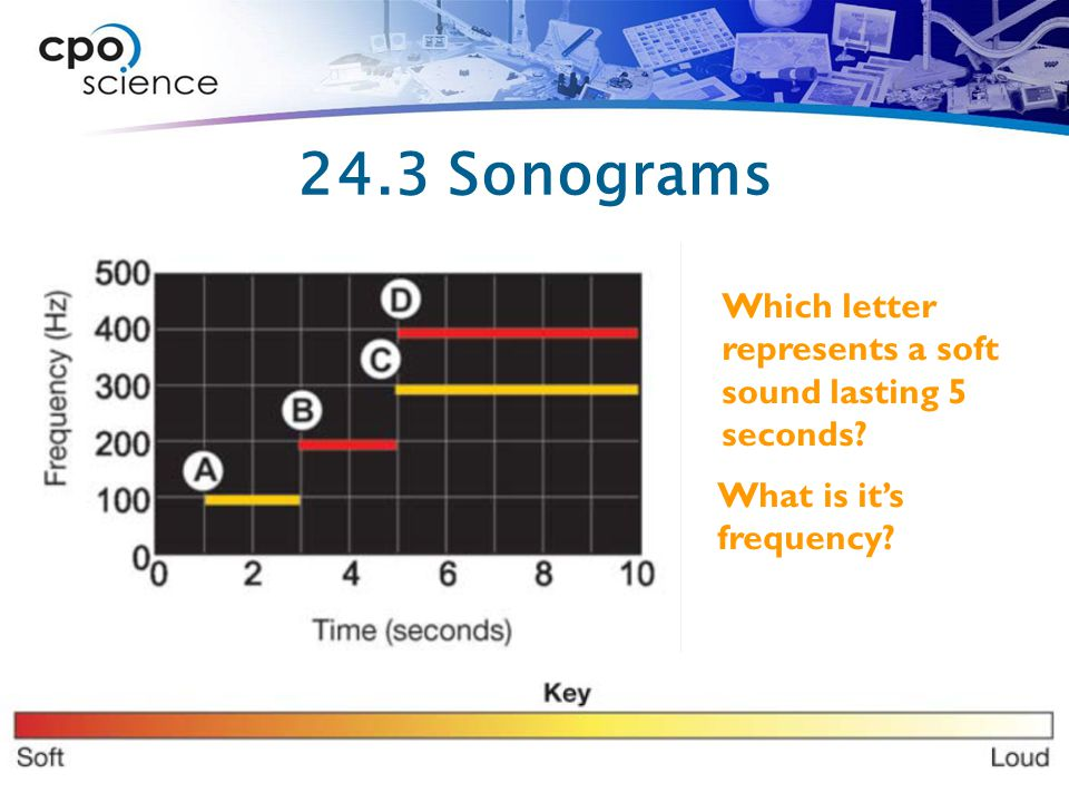 24.3 Sonograms Which letter represents a soft sound lasting 5 seconds What is it's frequency