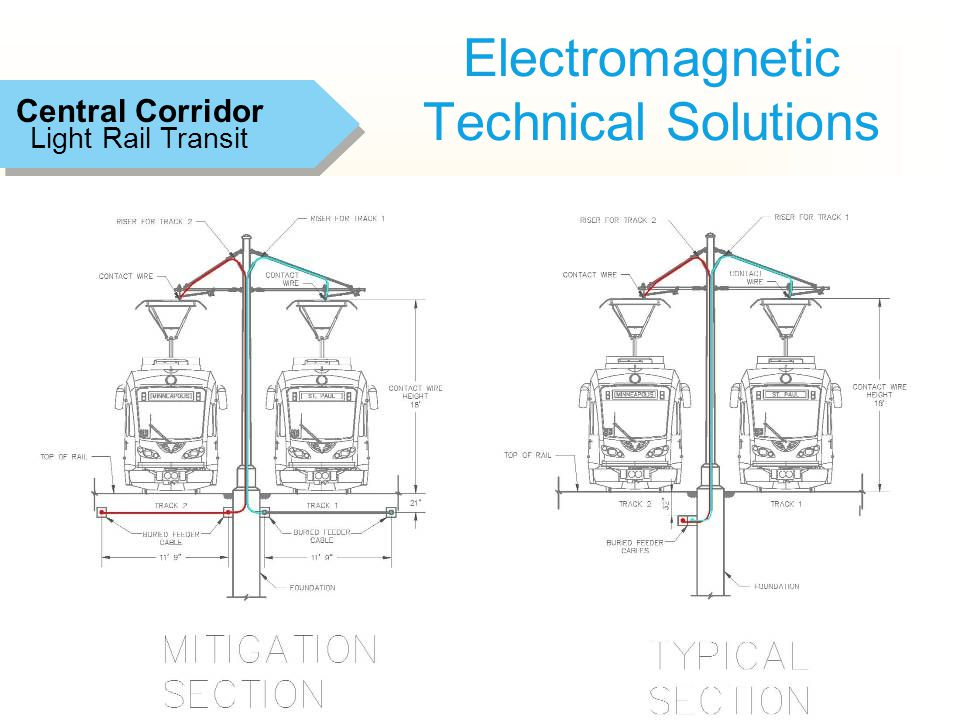 16 Electromagnetic Technical Solutions Light Rail Transit Central Corridor