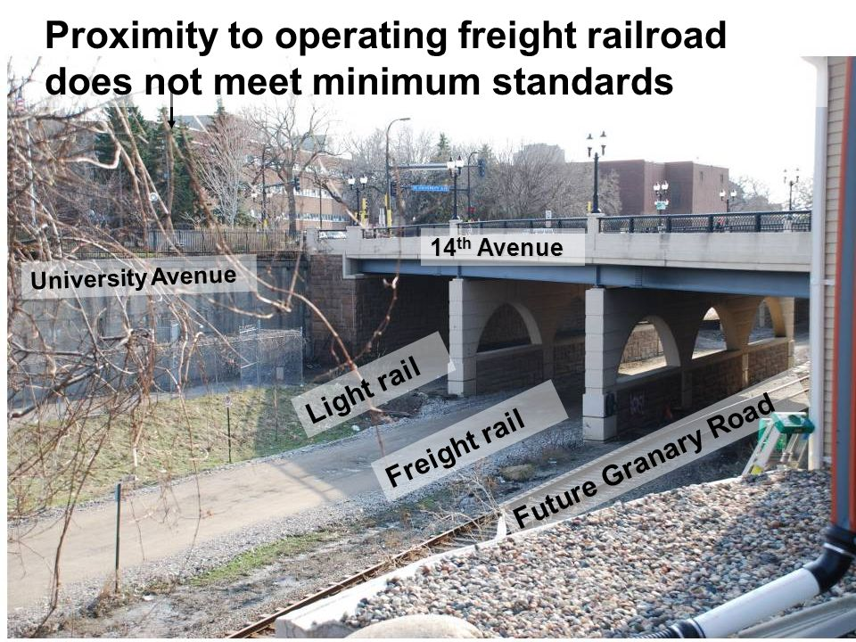 44 14 th Avenue University Avenue Proximity to operating freight railroad does not meet minimum standards Freight rail Light rail Future Granary Road
