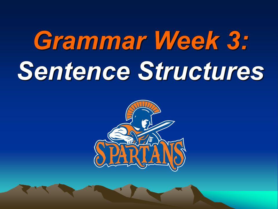 Sentence Structures 4 Types of Sentences -Simple -Compound -Complex -Compound-Complex