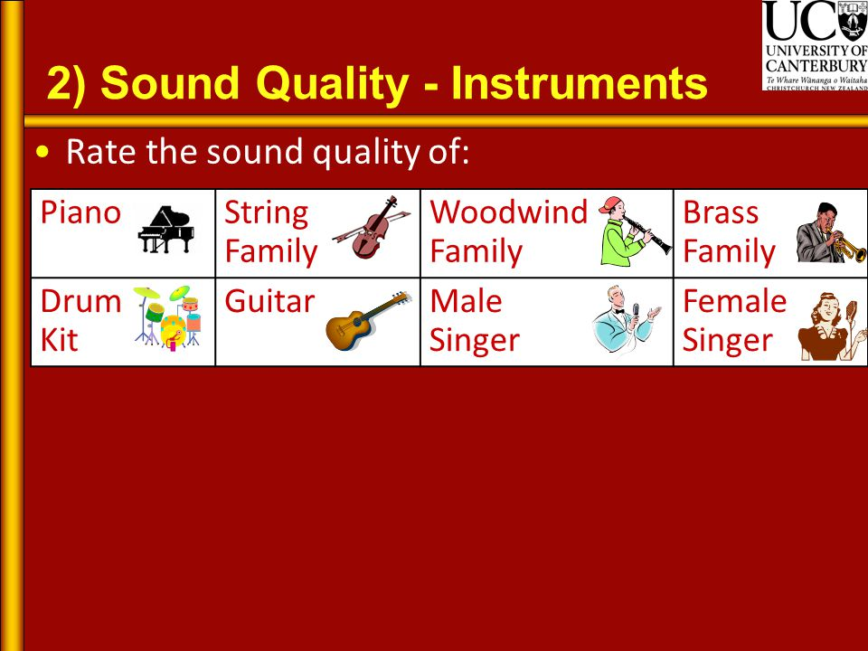 2) Sound Quality - Instruments Rate the sound quality of: PianoString Family Woodwind Family Brass Family Drum Kit GuitarMale Singer Female Singer
