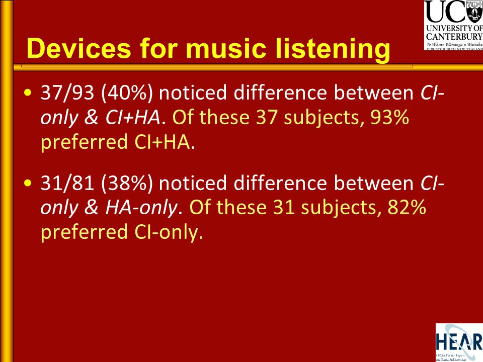 Devices for music listening 37/93 (40%) noticed difference between CI- only & CI+HA.