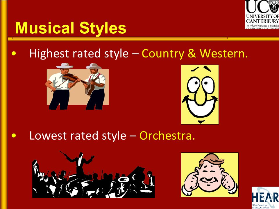 Musical Styles Highest rated style – Country & Western. Lowest rated style – Orchestra.