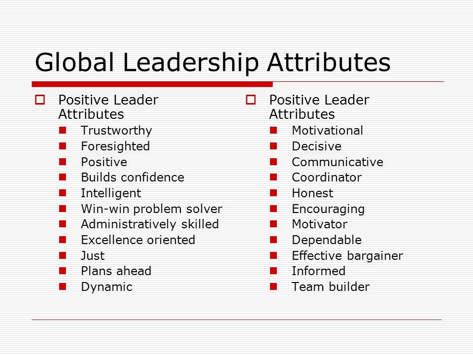 Global Leader Attributes  Negative Leader Attributes Loner Irritable Ruthless Asocial Non-explicit Dictatorial Non-cooperative Egocentric