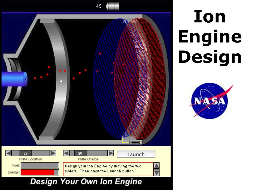 TM Ion Engine Design © numedeon, inc. 2006