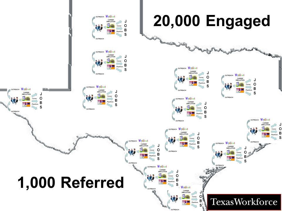 TM 20,000 Engaged 1,000 Referred
