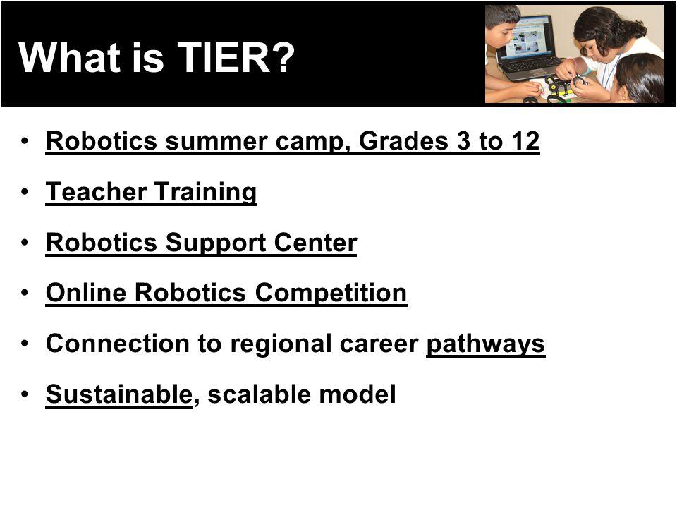 TM What is TIER? Robotics summer camp, Grades 3 to 12 Teacher Training Robotics Support Center Online Robotics Competition Connection to regional care