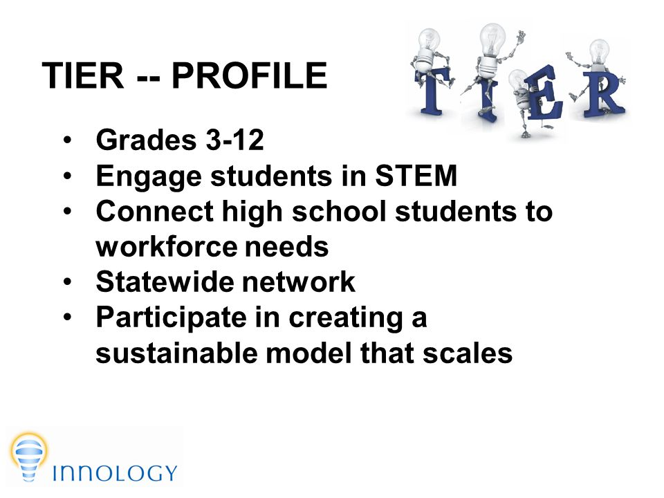 TM TIER -- PROFILE Grades 3-12 Engage students in STEM Connect high school students to workforce needs Statewide network Participate in creating a sustainable model that scales