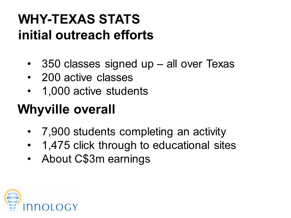 WHY-TEXAS STATS initial outreach efforts 350 classes signed up – all over Texas 200 active classes 1,000 active students 7,900 students completing an