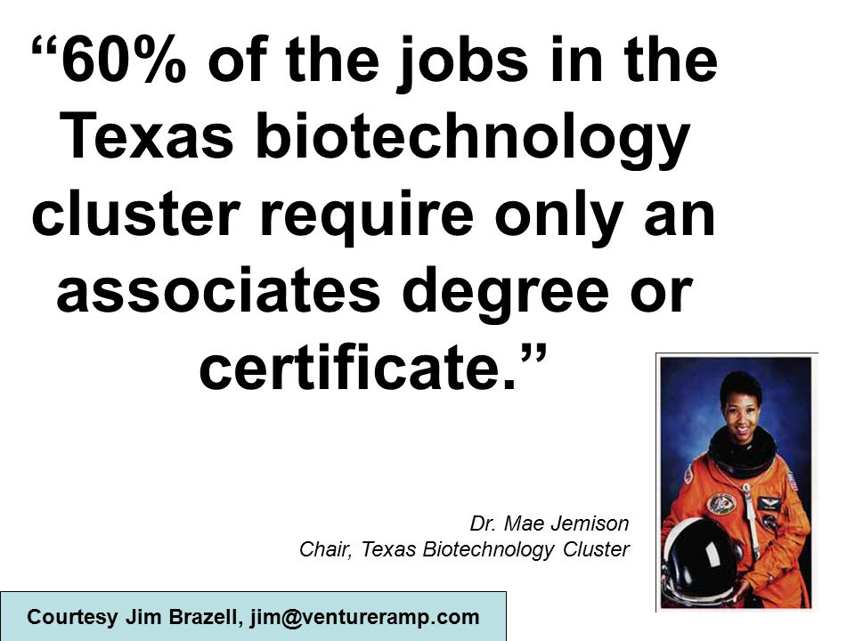 TM 60% of the jobs in the Texas biotechnology cluster require only an associates degree or certificate. Dr.
