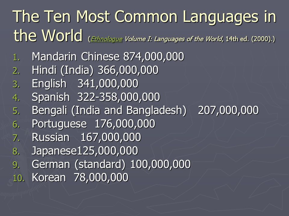 ENGLISH An English Speaking World Topics Number - Common languages in the world