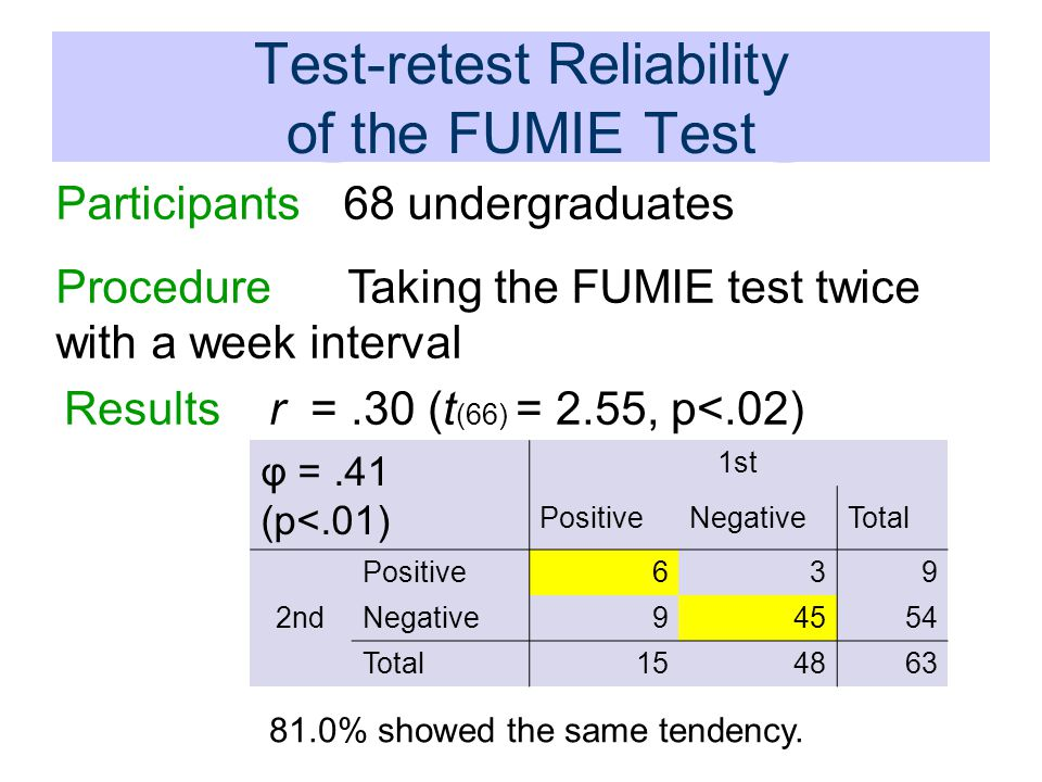 F-1 Test: Mono-polar Targets Can be Assessed Mark ○ on pleasant words and Target on odd lines Mark × on unpleasant words and Target on even lines In 20 seconds for each line.