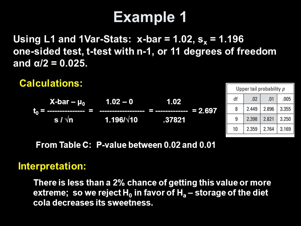 Example 1 Using L1 and 1Var-Stats: x-bar = 1.02, s x = 1.196 one-sided test, t-test with n-1, or 11 degrees of freedom and α/2 = 0.025.