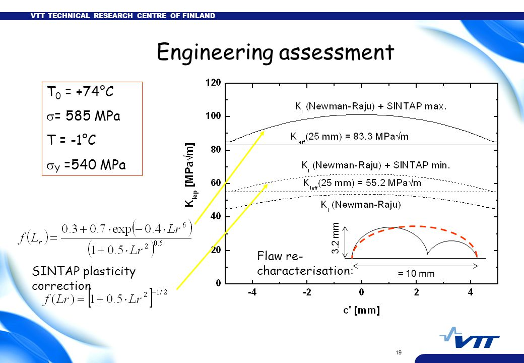 VTT TECHNICAL RESEARCH CENTRE OF FINLAND 19 3.2 mm ≈ 10 mm Engineering assessment T 0 = +74°C  = 585 MPa T = -1°C  Y =540 MPa Flaw re- characterisation: SINTAP plasticity correction