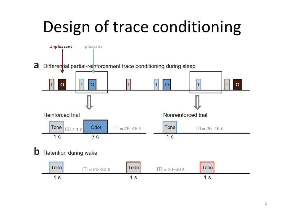 Design of trace conditioning 5 Unpleasantpleasant