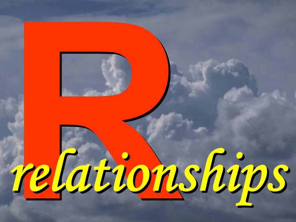 R R relationships