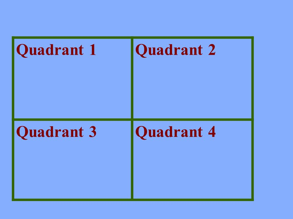 Quadrant 1Quadrant 2 Quadrant 3Quadrant 4