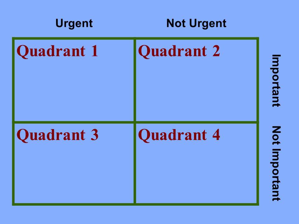 UrgentNot Urgent Quadrant 1Quadrant 2 Important Quadrant 3Quadrant 4 Not Important