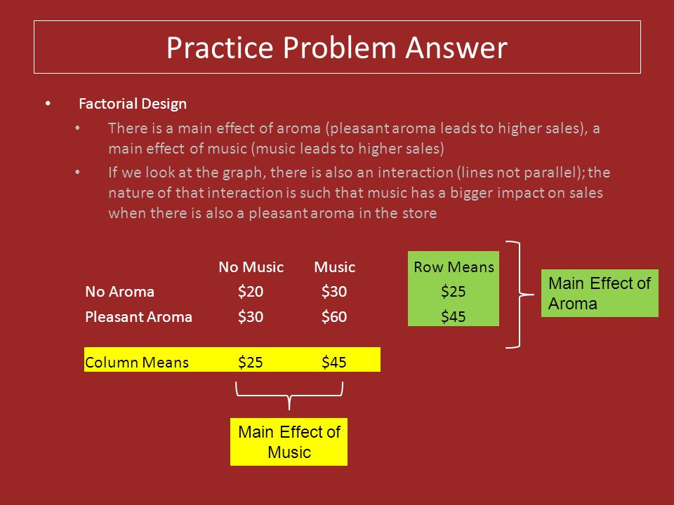 Practice Problem Answer Factorial Design There is a main effect of aroma (pleasant aroma leads to higher sales), a main effect of music (music leads t