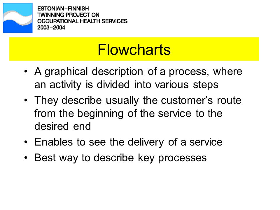 A graphical description of a process, where an activity is divided into various steps They describe usually the customer's route from the beginning of the service to the desired end Enables to see the delivery of a service Best way to describe key processes Flowcharts